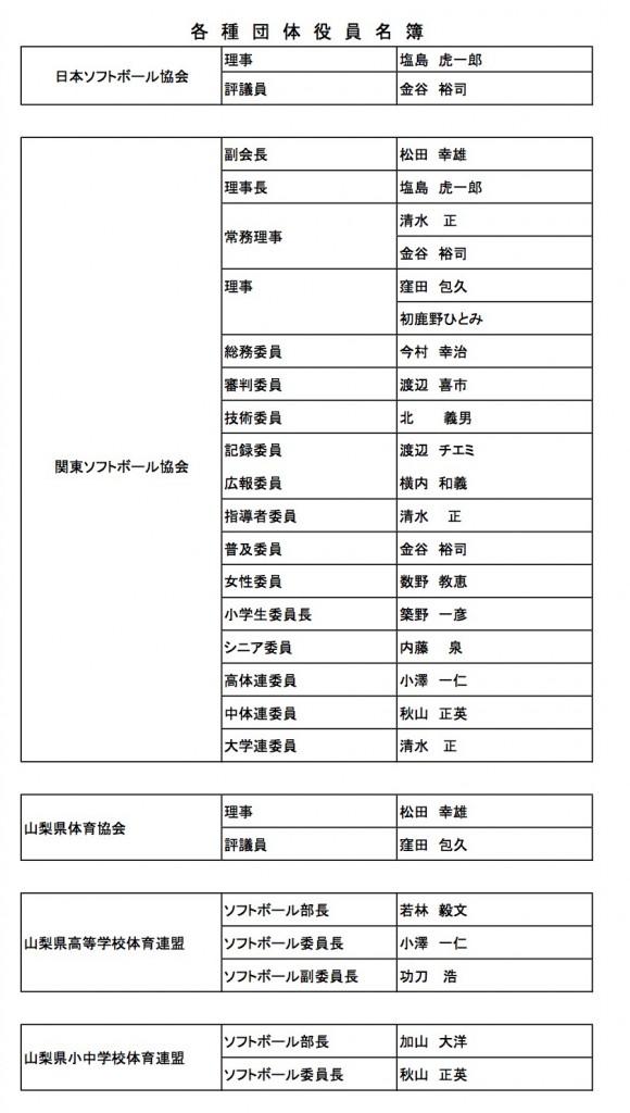 各種団体役員名簿