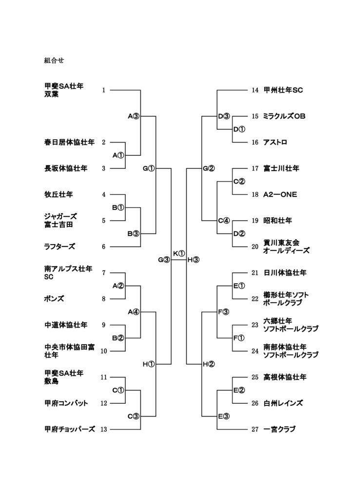 コピー組合せ(壮年・マスターズ)結果のサムネイル