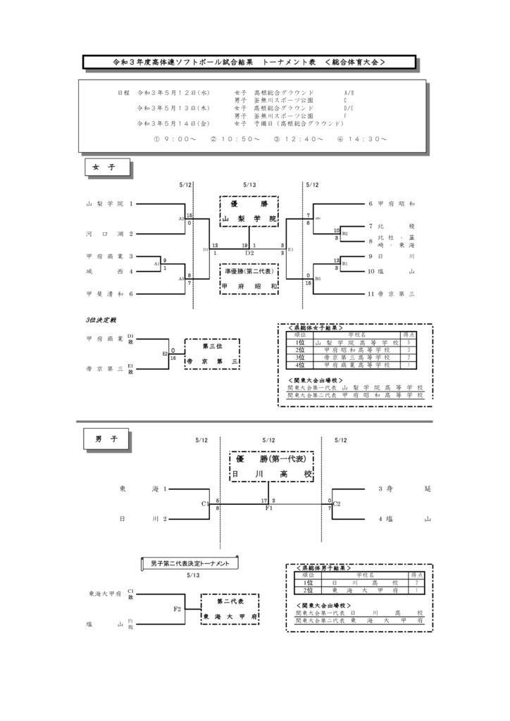 コピーR3 高体連ソフトボール総合体育大会トーナメント表2のサムネイル
