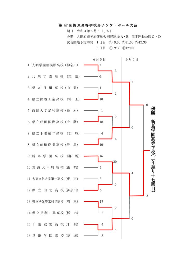 第47回関東高等学校男子大会のサムネイル
