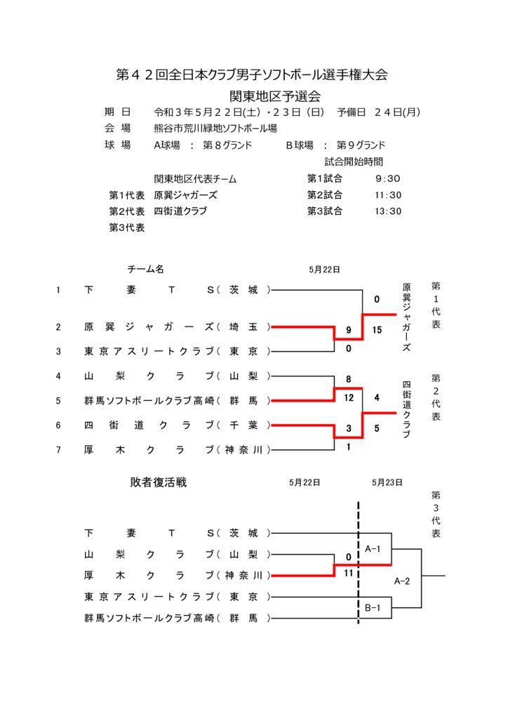 関東クラブのサムネイル