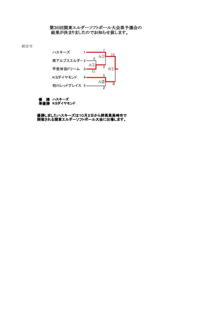 コピー関東エルダー組合せのサムネイル