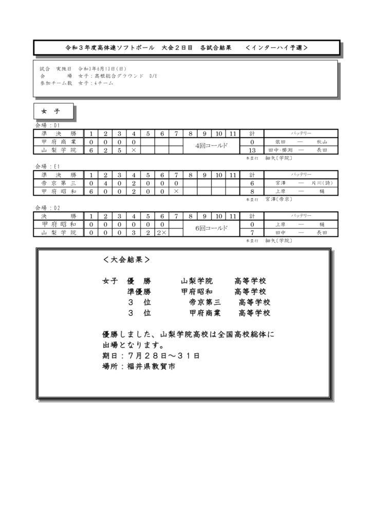 コピーR3 高体連ソフトボールインハイ予選2日目のサムネイル