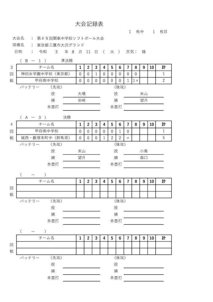 大会記録表 中学校のサムネイル